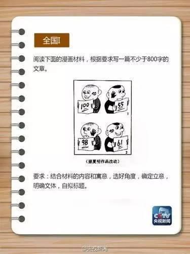2016年高考语文新课标卷1作文题目
